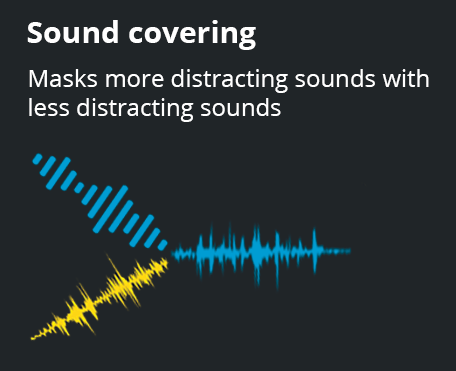 How to reduce noise in a call center    Noise Blocker
